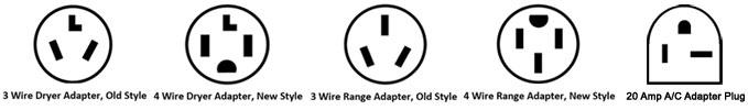 240v power options
